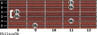Eb11sus/Db for guitar on frets 9, 11, 8, 8, 11, 11