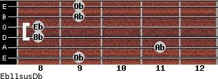 Eb11sus/Db for guitar on frets 9, 11, 8, 8, 9, 9