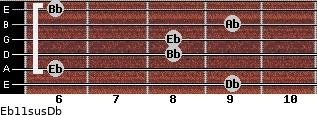 Eb11sus/Db for guitar on frets 9, 6, 8, 8, 9, 6