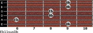 Eb11sus/Db for guitar on frets 9, 6, 8, 8, 9, 9