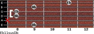 Eb11sus/Db for guitar on frets 9, x, 8, 8, 9, 11