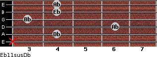 Eb11sus/Db for guitar on frets x, 4, 6, 3, 4, 4