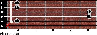 Eb11sus/Db for guitar on frets x, 4, 8, 8, 4, 4