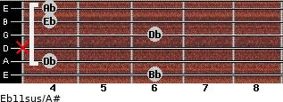 Eb11sus/A# for guitar on frets 6, 4, x, 6, 4, 4