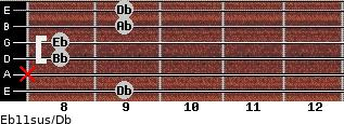 Eb11sus/Db for guitar on frets 9, x, 8, 8, 9, 9