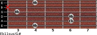 Eb11sus/G# for guitar on frets 4, 6, 6, 3, x, 4