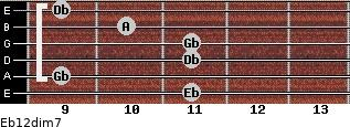Eb1/2dim7 for guitar on frets 11, 9, 11, 11, 10, 9