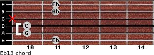 Eb13 for guitar on frets 11, 10, 10, x, 11, 11