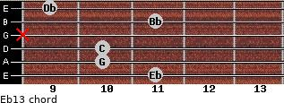 Eb13 for guitar on frets 11, 10, 10, x, 11, 9