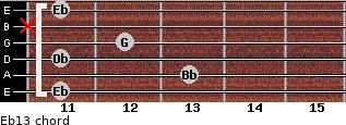 Eb13 for guitar on frets 11, 13, 11, 12, x, 11