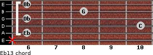 Eb13 for guitar on frets x, 6, 10, 6, 8, 6