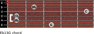 Eb13/G for guitar on frets 3, 1, 1, 5, 2, x