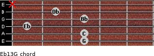 Eb13/G for guitar on frets 3, 3, 1, 3, 2, x