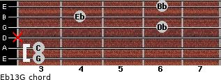 Eb13/G for guitar on frets 3, 3, x, 6, 4, 6