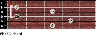 Eb13/G for guitar on frets 3, 4, 1, 3, 1, x