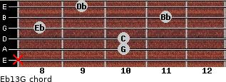 Eb13/G for guitar on frets x, 10, 10, 8, 11, 9