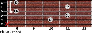 Eb13/G for guitar on frets x, 10, 11, 8, 11, 8