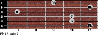 Eb13 add(7) guitar chord