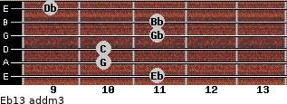 Eb13 add(m3) guitar chord