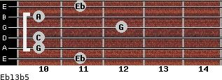 Eb13b5 for guitar on frets 11, 10, 10, 12, 10, 11