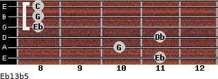 Eb13b5 for guitar on frets 11, 10, 11, 8, 8, 8