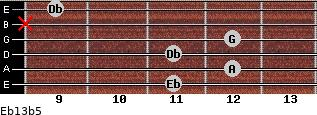 Eb13b5 for guitar on frets 11, 12, 11, 12, x, 9