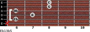 Eb13b5 for guitar on frets x, 6, 7, 6, 8, 8