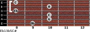 Eb13b5/C# for guitar on frets 9, 10, 10, 8, 10, 8