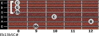 Eb13b5/C# for guitar on frets 9, 12, 10, 8, 8, 8