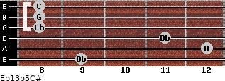 Eb13b5/C# for guitar on frets 9, 12, 11, 8, 8, 8