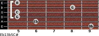 Eb13b5/C# for guitar on frets 9, 6, 5, 5, 8, 5