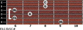 Eb13b5/C# for guitar on frets 9, 6, 7, 6, 8, 8