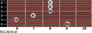 Eb13b5/C# for guitar on frets 9, 6, 7, 8, 8, 8