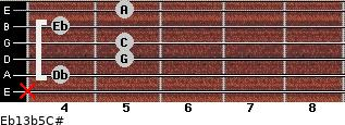 Eb13b5/C# for guitar on frets x, 4, 5, 5, 4, 5
