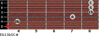 Eb13b5/C# for guitar on frets x, 4, 7, 8, 8, 8