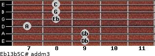 Eb13b5/C# add(m3) guitar chord