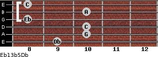 Eb13b5/Db for guitar on frets 9, 10, 10, 8, 10, 8