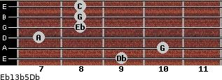 Eb13b5/Db for guitar on frets 9, 10, 7, 8, 8, 8