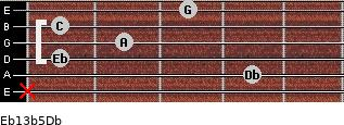 Eb13b5/Db for guitar on frets x, 4, 1, 2, 1, 3