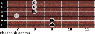 Eb13b5/Db add(m3) guitar chord