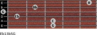 Eb13b5/G for guitar on frets 3, 3, 1, 0, 2, 5