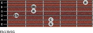 Eb13b5/G for guitar on frets 3, 3, 1, 2, 2, 5