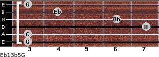 Eb13b5/G for guitar on frets 3, 3, 7, 6, 4, 3