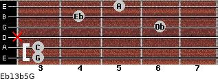 Eb13b5/G for guitar on frets 3, 3, x, 6, 4, 5