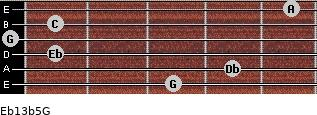 Eb13b5/G for guitar on frets 3, 4, 1, 0, 1, 5