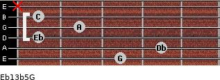 Eb13b5/G for guitar on frets 3, 4, 1, 2, 1, x