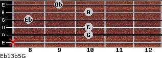 Eb13b5/G for guitar on frets x, 10, 10, 8, 10, 9