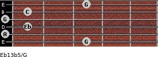 Eb13b5/G for guitar on frets 3, 0, 1, 0, 1, 3