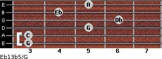 Eb13b5/G for guitar on frets 3, 3, 5, 6, 4, 5