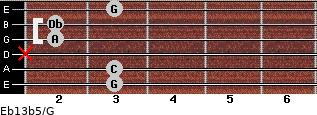 Eb13b5/G for guitar on frets 3, 3, x, 2, 2, 3